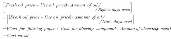 Advantages of the Frying Oil Fitler